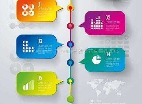 现场总线根据实际应用可分为几种类型