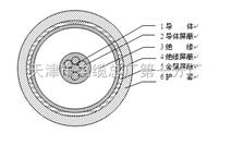 MVV矿用电力电缆MVV矿用电力电缆mvv