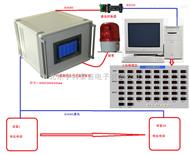 实验教学智能多通道电压电流报警记录系统
