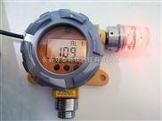 TCB-CO-长春一氧化碳检测报警器
