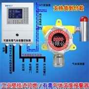 固定式一氧化碳气体报警器,气体报警控制器安装规范有哪些?
