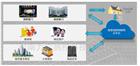 智慧消防物联网综合管理平台