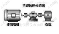 电助力车动态力矩传感器100-200N.m 300N.m