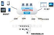 智慧用电安全管理系统云平台—乐鸟云119