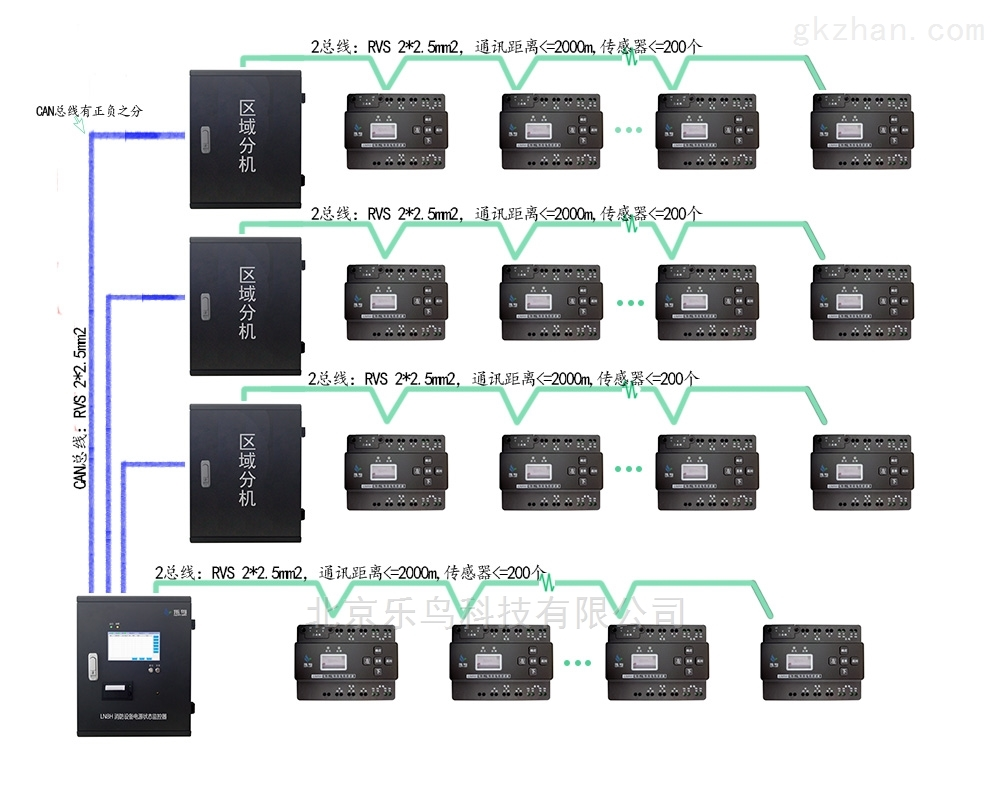 消防设备电源监控系统厂家有哪些招商
