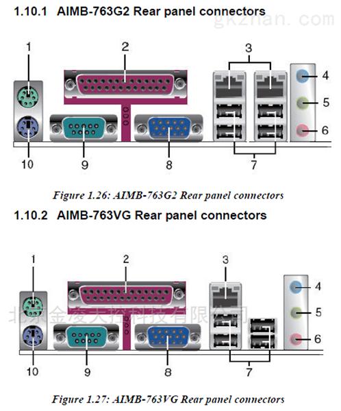 研华主板AIMB-763
