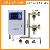 CO气体在线监测报警器