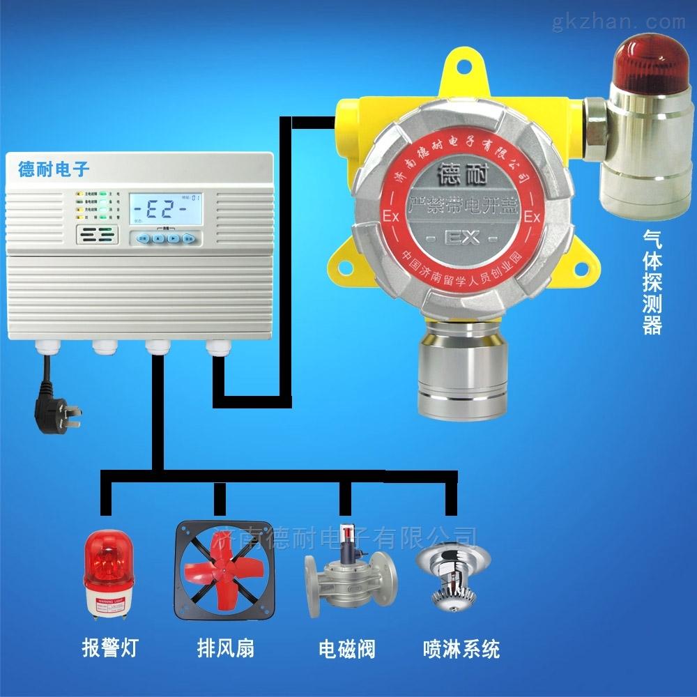 可燃有害气体报警器结构图