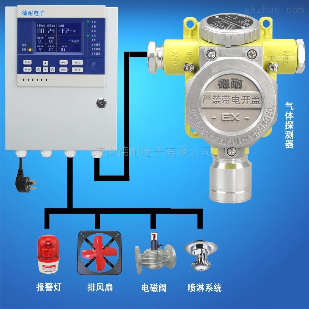 工业用丙烷红外气体检测报警器,APP监控
