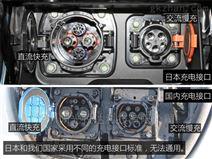 电动汽车高压连接器插拔寿命试验装置