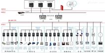 濟南濟寧CBD商務中心中央空調節能監測系統