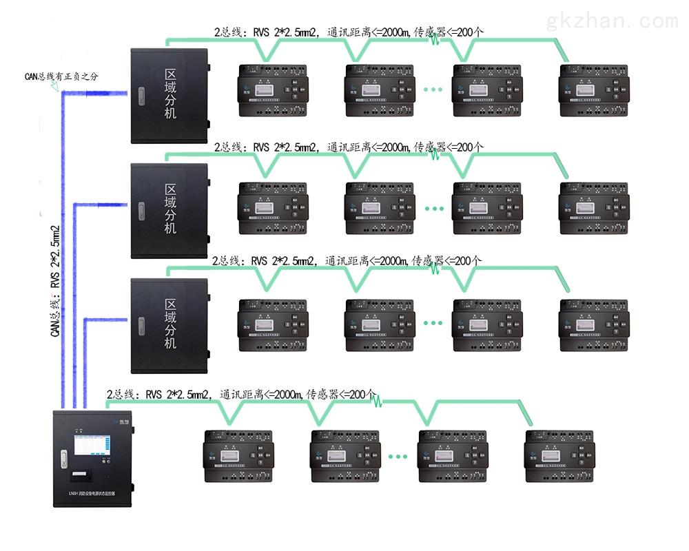 消防设备电源状态监控系统_电流互感器