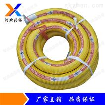 柔性复合软管