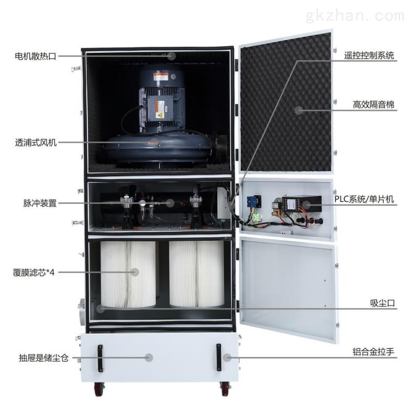 MCJC-5500激光切割烟尘集尘器,激光机配套集尘机