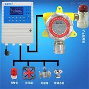 壁挂式氧气浓度报警器