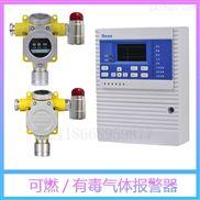 实验室氧气浓度报警器 实时监测氧气泄漏报警器