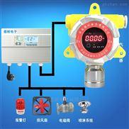 压缩机房氨气气体报警器,气体探测报警器