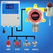 化工厂厂房天那水报警器,气体探测报警器