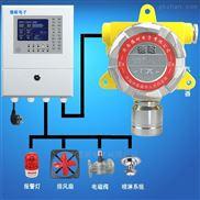 化工厂车间液体挥发气体泄漏报警器,气体探测仪
