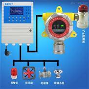 化工厂车间天然气气体泄漏报警器,可燃气体检测报警器