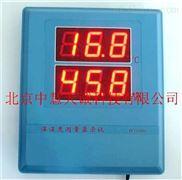 GS/HTS-106大屏幕温湿度显示仪