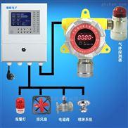 化工厂车间氨气浓度报警器,气体探测器探头