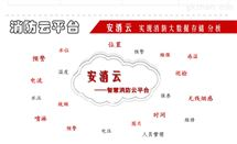 物联网烟感批发沧州市智慧消防物联网云平台建设