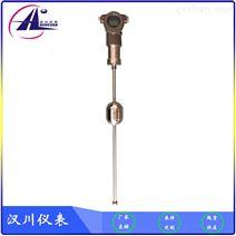 可定制二线制磁致伸缩位移传感器