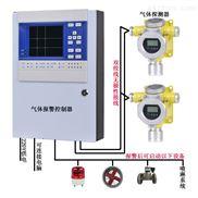 液化气站气体泄漏报警器 固定式可燃气体报警器