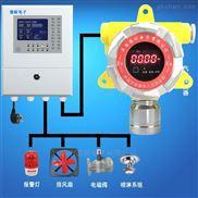 食品厂冷库液氨气体报警器,煤气浓度报警器