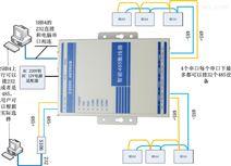 康耐德rs485集线器