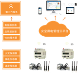 Acrelcloud-6000智慧安全用电消防云平台