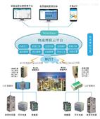 欧姆龙/台达转MQTT边缘计算网关(产品)