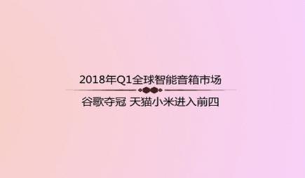 2018年Q1全球智能音箱市場:谷歌奪冠 天貓小米進入前四