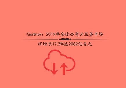 Gartner:2019年全球公有云服务市场将增长17.3%