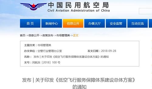 關于印發《低空飛行服務保障體系建設總體方案》的通知