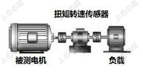 垂直轴转矩测试仪