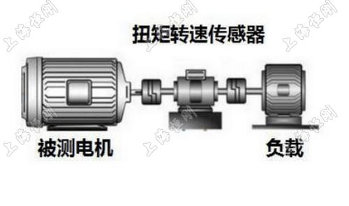 电机扭矩仪测试台图片