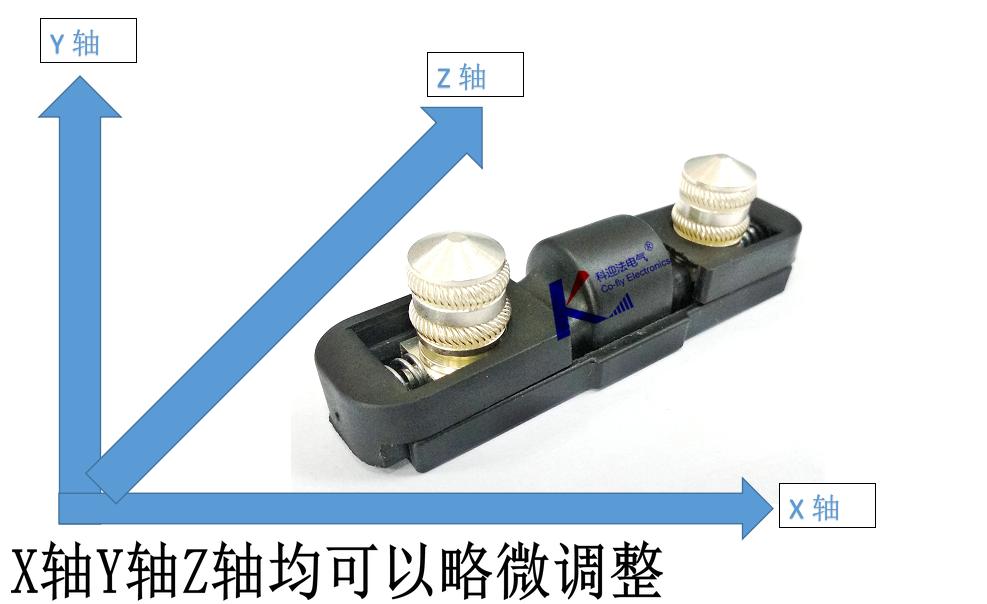 弹簧触指连接器,是一种新型的电连接产品,结构简洁、装配方便、通流能力强、节约成本;体积小、多接触点、小的热积累、冲击不产生电火花、自动灭弧特点;每个线圈都独立工作,可对大面积接触公差进行校直和表面不规则进行补偿,从而有效解决电阻漂移;能够在冲击、震动及恶劣环境下保持良好的性能。