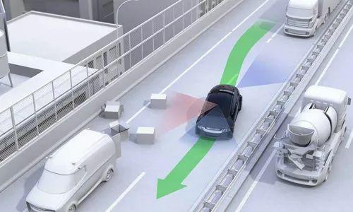 机器视觉助力自动驾驶