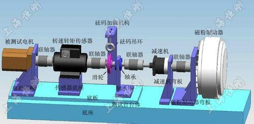 联轴器扭力测试仪