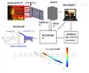 高温表面非接触法振动/模态/应变场测试系统